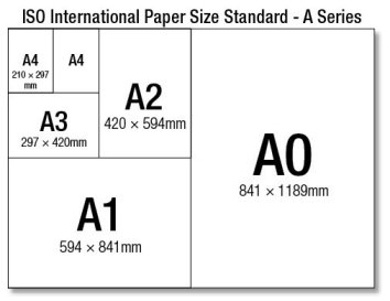 Paper size chart digital printing shop klpj kuala lumpur paper size malaysia by western eastern stationery printing shop kl malvernweather Choice Image